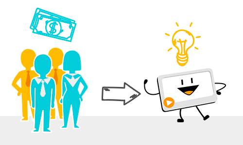 how videos help your crowdfunding campaign