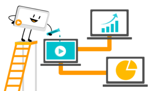 Using Video to Help Improve Job Performance