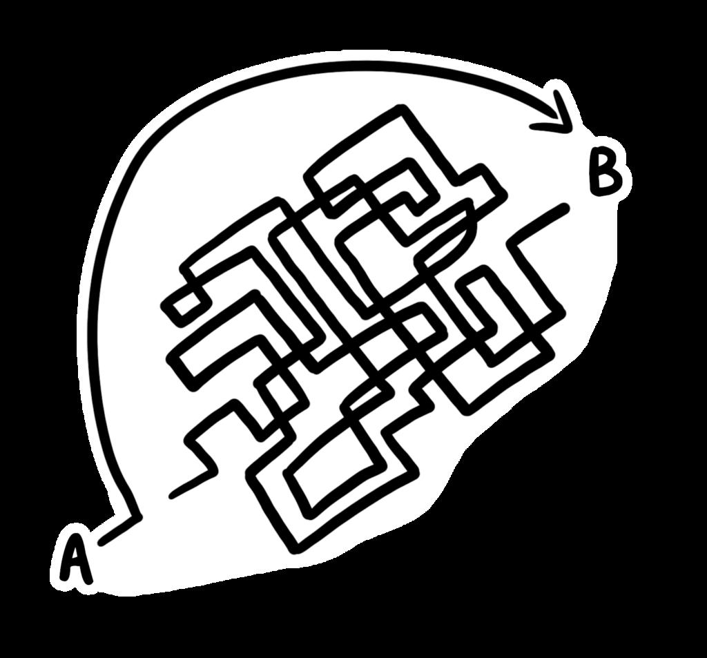 Design Thinking Testprozess