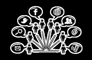 Social Media für Klicks generieren
