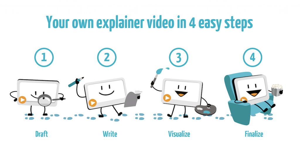 Create your explainer video in 4 easy steps with our simpleshow video maker