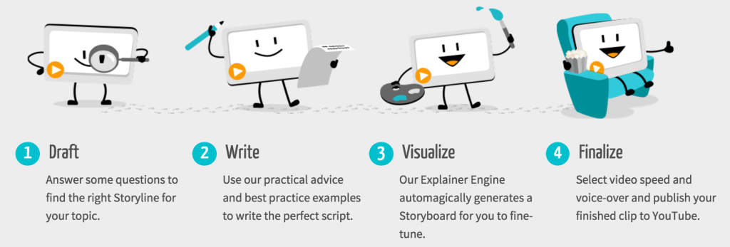 mysimpleshow makes it easy for you to create your own explainer video