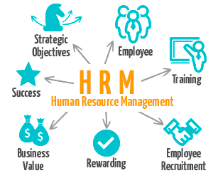 videos for HR human resources